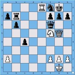 Alekhine vs. Frieman 1924Difficulty: ******