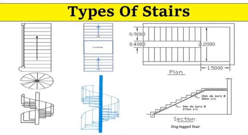 Types Of Stairs In Buildings – Classification Of Stairs