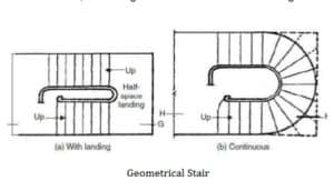 classification of stairs