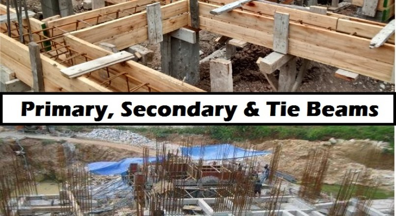 Difference Between Primary, Secondary And Tie Beam
