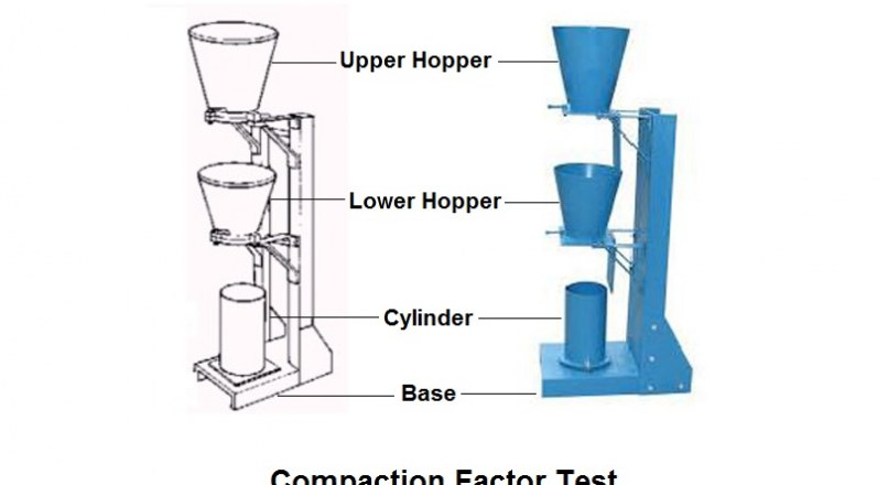 Compaction Factor Test