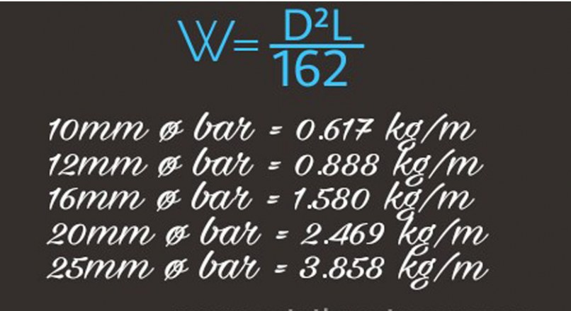 The Formula D²L/162 For Calculating Weight Of steel Bars Fully Derived