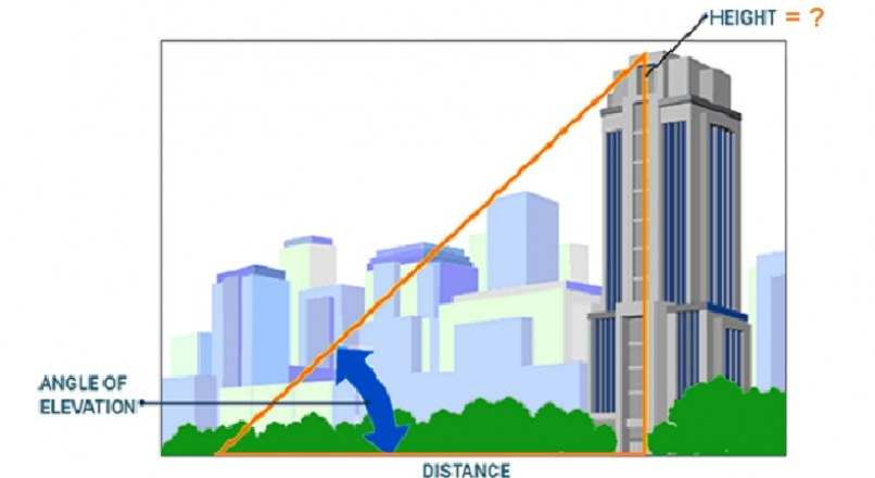 How To Calculate Height Of A Building/Tower