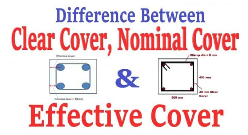 Difference Among Clear Cover, Nominal Cover And Effective Cover