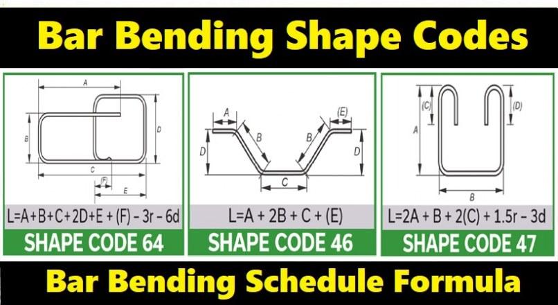 Bar Bending Shape Codes – Bar Bending Schedule Formula