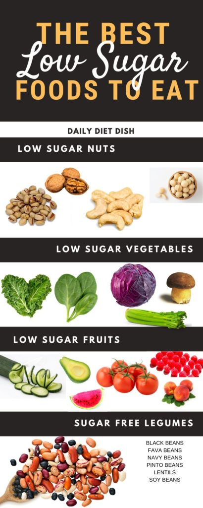 no sugar diet - what should i eat