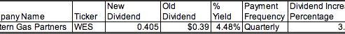 july 7 2011 stock daily dividend investor increases wes western gas partners lp