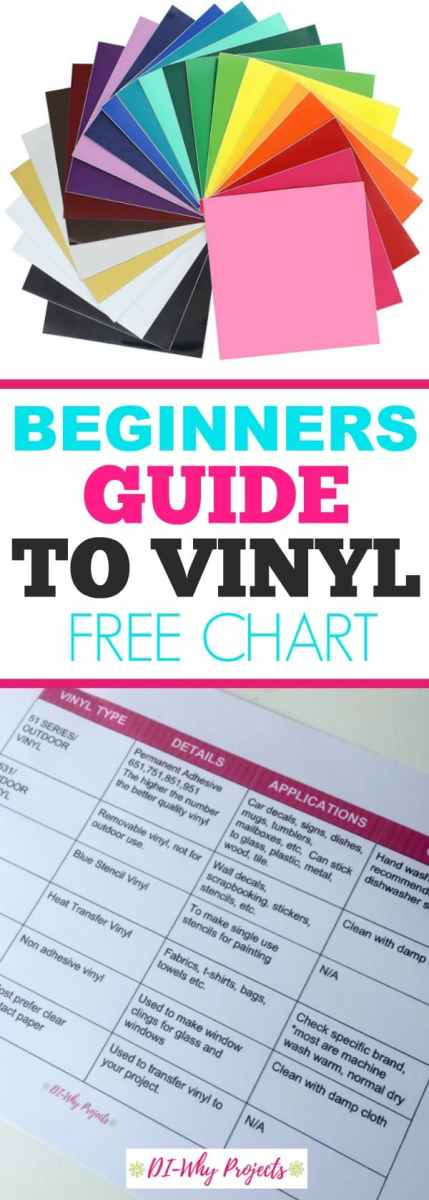 Beginners Guide to choosing the correct vinyl for your cricut or silhouette projects. Free chart included #cricutprojects #vinyl