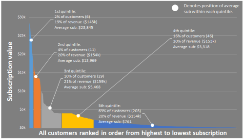 Leader lines in Excel 2010 4