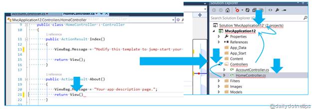 Error propagation in the Solution Explorer – Visual Studio 2013