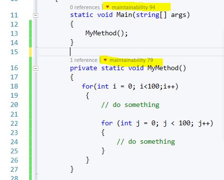 Code Health Indicator