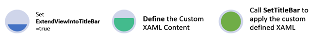 Set Custom XAML Content in Title Bar Steps