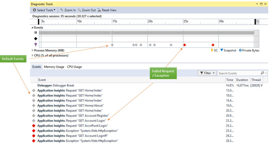 Application Insights Events Filtering inside Visual Studio