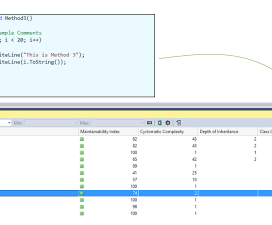 Understand the complexity and maintainability of your code using Code Metrics in Visual Studio– Line of Code (LoC)