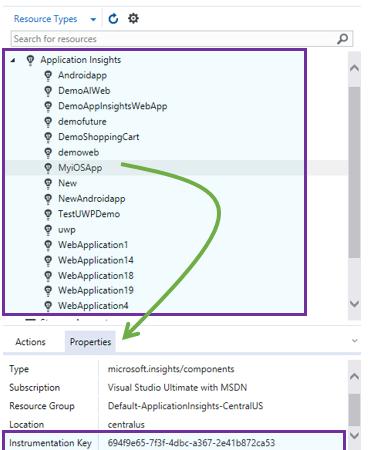 Getting an Application Insights Instrumentation Key inside Visual Studio itself