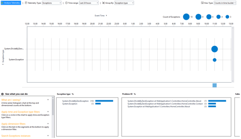 Explore Telemetry Trends using Application Insights Trends Tool in Visual Studio