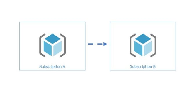 Move Resource from One Subscription to Another Subscription