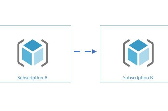 How to move Azure Resources from one Azure Subscription to another?