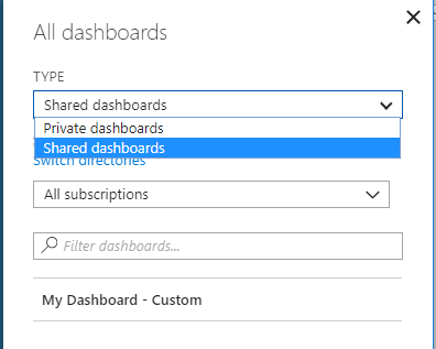 Browse All Azure Dashboards - Filter Dashboard