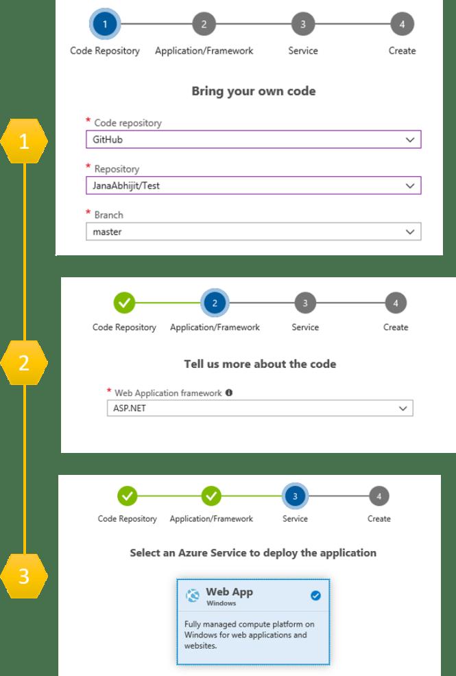 Git Account Process for DevOps