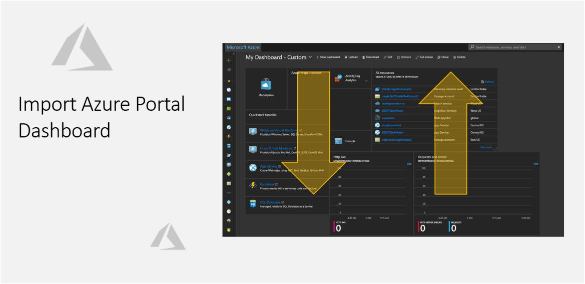 Import Azure Portal Dashboard