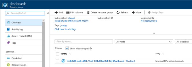 Share Azure Portal Dashboard - Azure Dashboard Resource
