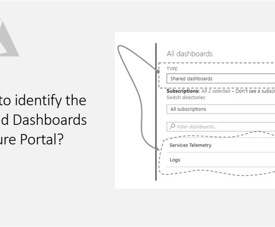 How to identify the Shared Dashboards in Azure Portal?