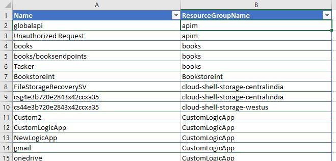export list of Azure Resources to Excel - Filtered