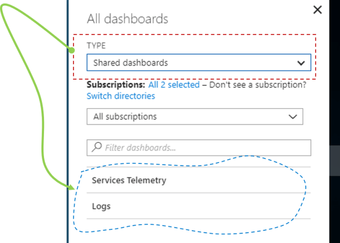 identify the Shared Dashboards in Azure Portal - Shared Dashboards