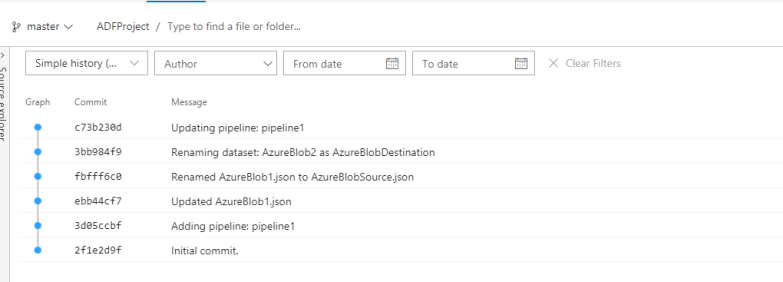 Code Repository for Azure Data Factory - History