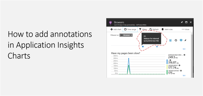 How to add annotations in Application Insights Charts - Featured