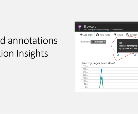 How to add annotations in Application Insights Charts