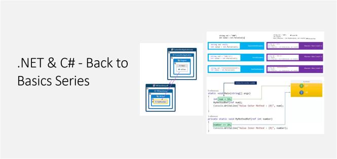 .NET & C# - Back to Basics Series