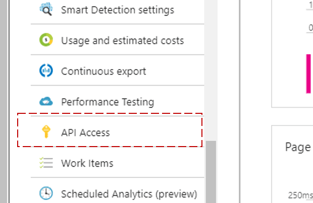 Query Application Insights Telemetry Data using REST API - API Access