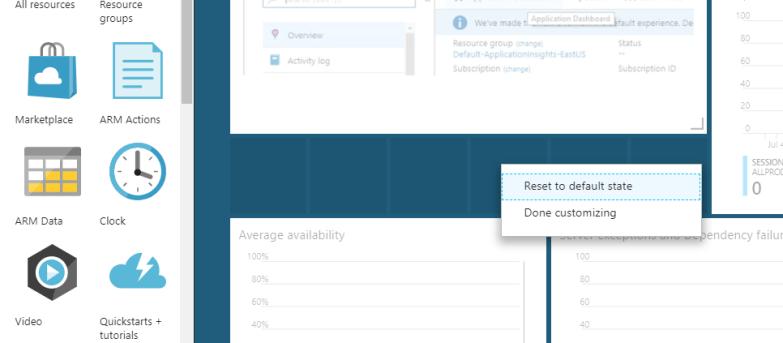 reset Azure Portal Dashboard to default state - Reset