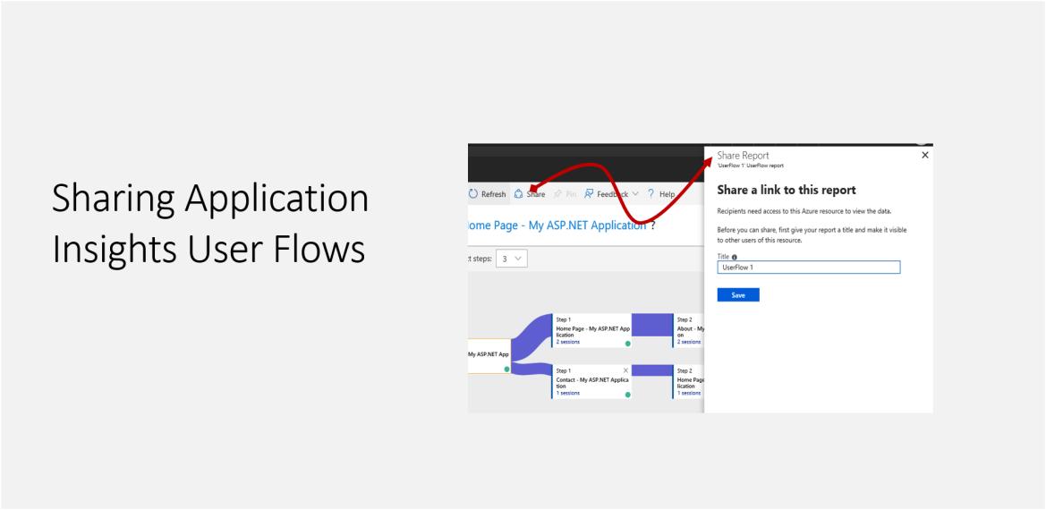 Sharing Application Insights User Flows