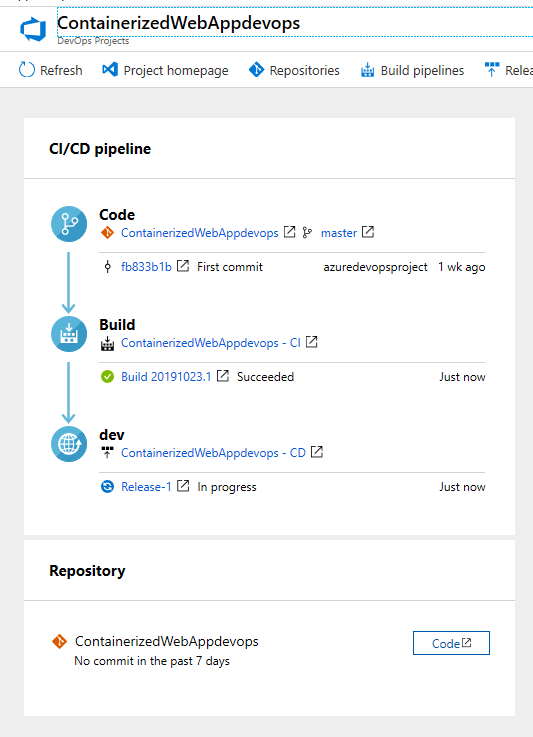 Setting up DevOps for Containerized Web Application using Azure DevOps Project - Dashboard