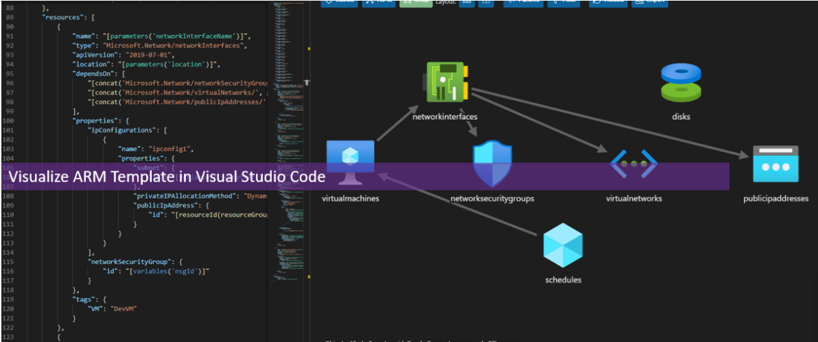 Visualize ARM Template in Visual Studio Code