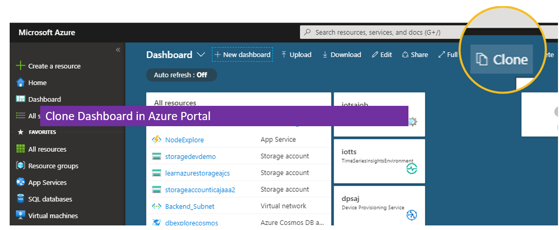 Clone Dashboard in Azure Portal