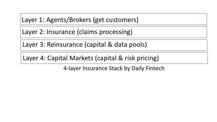 4-layer-insurance-stack