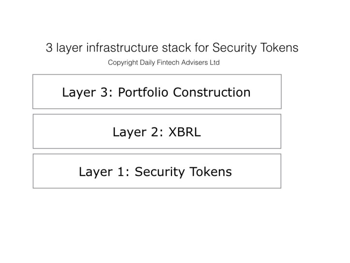Security Tokens XBRL.001.jpeg