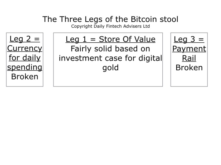 bitcoin only store