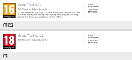 Grand Theft Auto Online and Grand Theft Auto 2 for PlayStation 3? - Source: PEGI.info