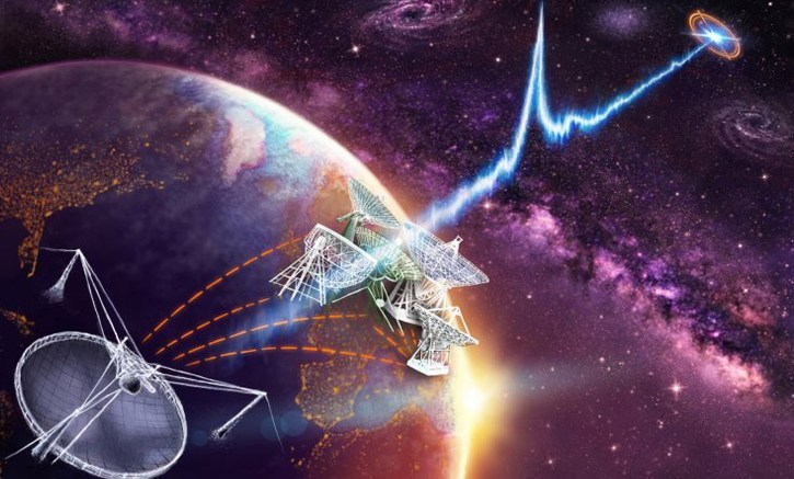 Mysterious Alien Radio Signal from 3