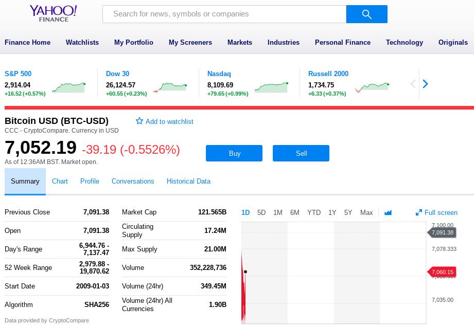 omar faruk bitcoin