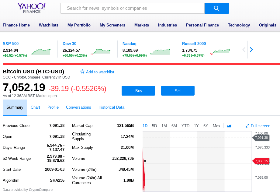 coinbase yahoo finance