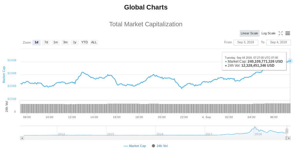 reddit cryptocurrency market cap