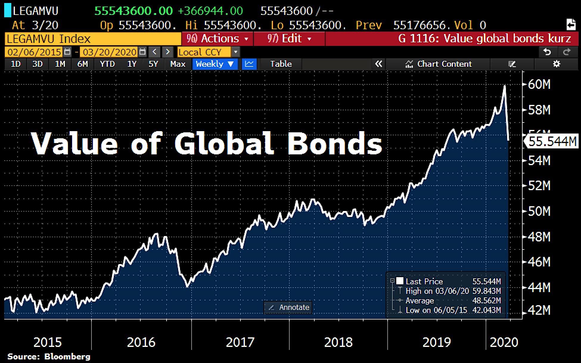 bitcoin bond market bitcoin trading nel regno unito