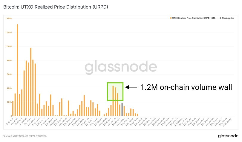 Ce s-a întâmplat cu Muntele furat. Gox Bitcoins