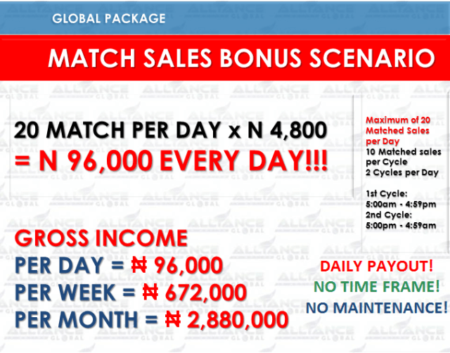 aim-global-96k-per-day-business